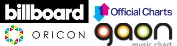 """K Pop Ê°€ìˆ˜ë""""¤ì´ ̖¸ê¸‰ë˜ëŠ"""" ˹Œë³´ë""""œì°¨íŠ¸ ̘¤ë¦¬ì½˜ì°¨íŠ¸ëŠ"""" ˬ´ì—‡ ̄¸ê³"""" 3대 ̝Œì•… Ì°¨íŠ¸ ̆Œê°œ ˬ¸í™""""뉴스"""