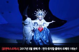 [2017년 5월 넷째 주 : 공연박스오피스] '6,820명' 불러모은 오페라 '마술피리' 종합 1위